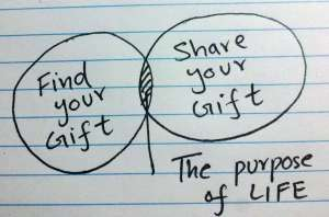 purpose, paper, find